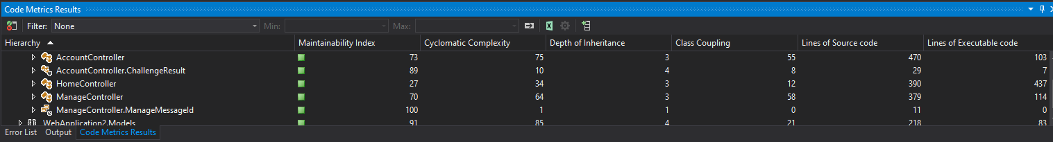 Figure 2 Code metrics in Visual Studio