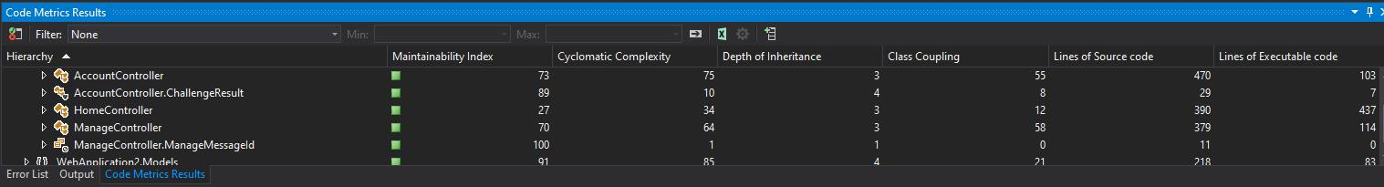 Figure 2 Code metrics in Visual Studio